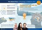 Nobelpriset i fysiologi eller medicin 2014 – poster