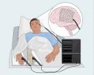 Bild för forskning om hjärnan