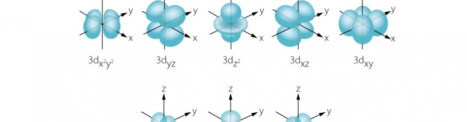 Electron orbitals comparison
