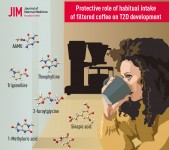 Graphical abstract for Journal of Internal Medicine